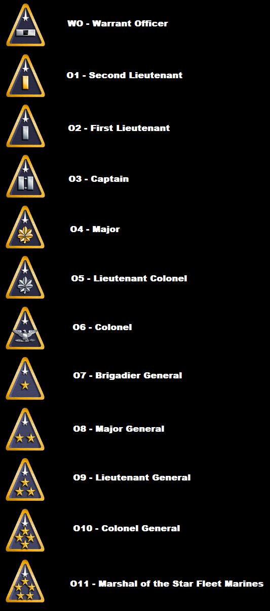 EY Star Fleet and Marine Insignia Marine_officer_ranks