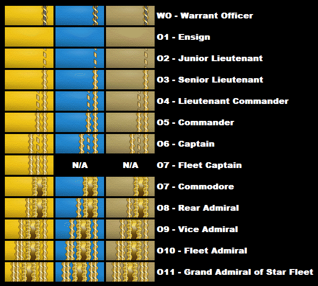 EY Star Fleet and Marine Insignia Sf_officer_ranks